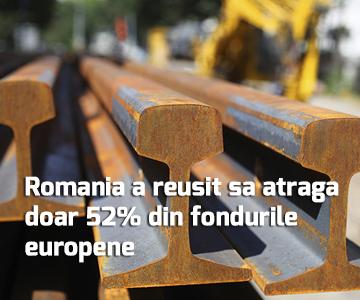 Romania a reusit sa atraga doar 52% din fondurile europene accesibile ei in perioada 2007-2013